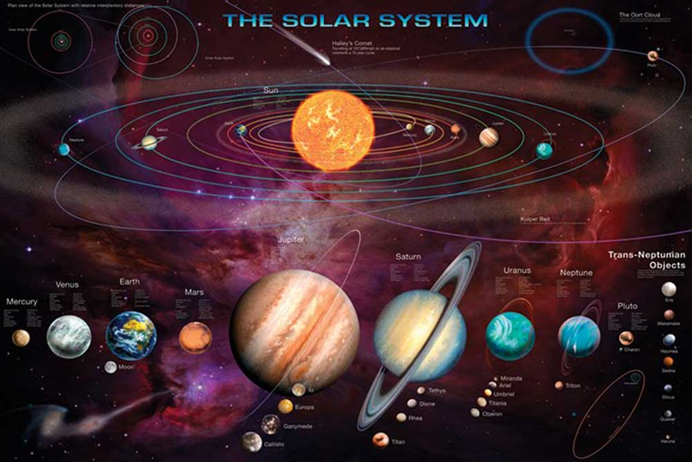 accidents in the solar system - photo #43
