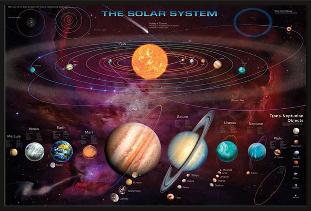 Weltall universum solar system poster druck cm for Dekoration universum