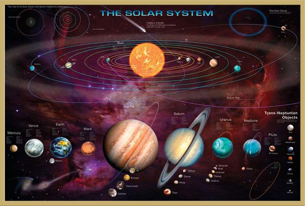 Weltall universum solar system poster druck gr e 91 for Dekoration universum